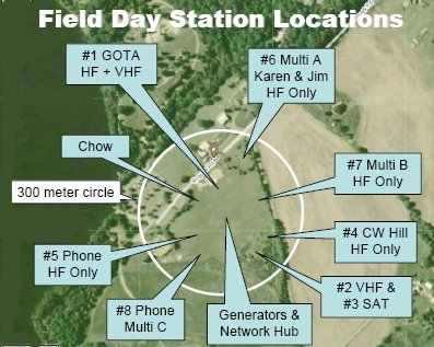 Field Day 2009 Facility Layout