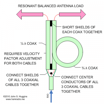 Fig 1 - 1:1 RF Balun using 1/4 and 3/4 wavelength coaxial cables.