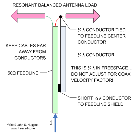 Coax Velocity Factor in Baluns, Does it Matter? Part 1