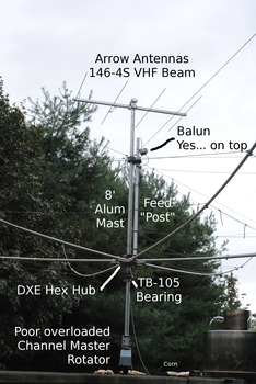 HexBeam with Metal Mast and Beam