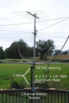 Boresight view of Hexbeam with VHF Antenna and Metal Mast