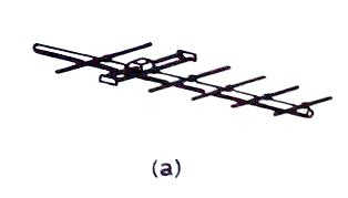 Folded Dipole Loop in Yagi-Array c. 1984