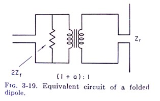 Folded Dipole Equiv. Circuit [17]