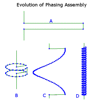Various Phase Stubs for Collinear J-Pole