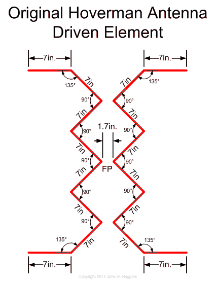 Hoverman Antenna Driver Elements