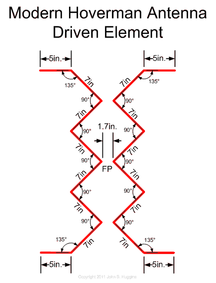 Modern Hoverman Antenna Driver Elements