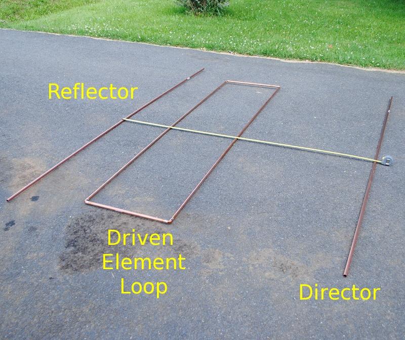 LFA Yagi Element Arrangement
