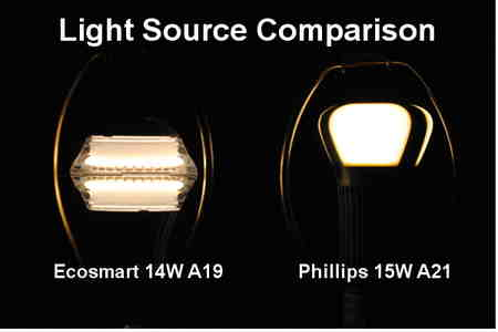 Bright view comparing the Ecosmart and Phillips LED light bulbs.