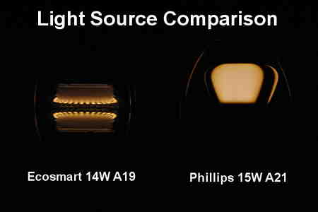 Low-light view comparing the Ecosmart and Phillips LED light bulbs.