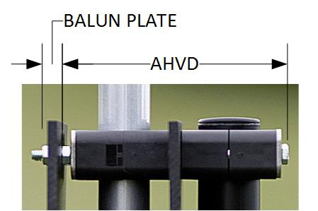 View of upper AHVD hardware