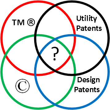 The mix of protections for intellectual property