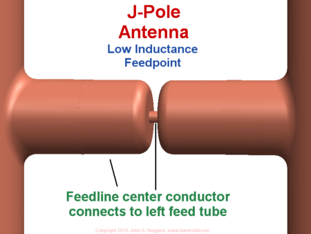 Front view of low-inductance j-pole feedpoint showing connection of feed center conductor to solid tube.