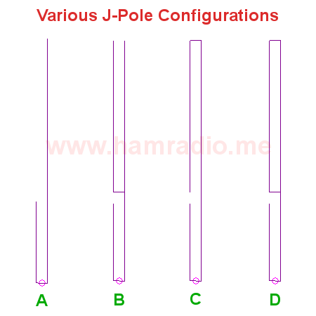 Various J-pole NEC Configurations