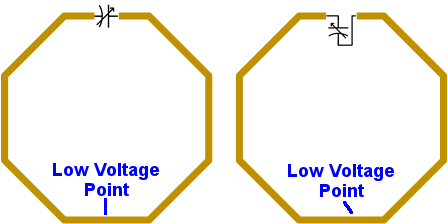 Capacitor asymmetry moves low voltage point.