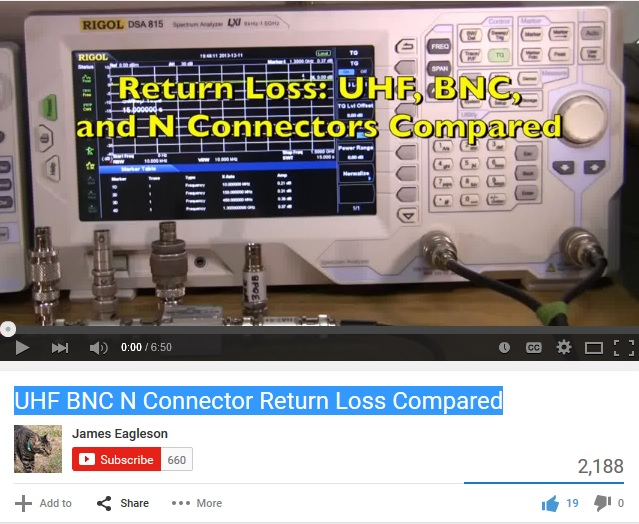 UHF BNC N Connector Return Loss Compared