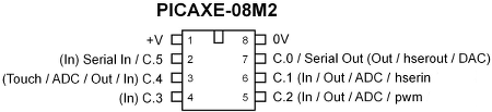 Pinout of PICAXE 08M2 Microcontroller