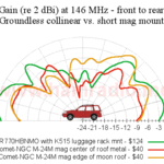 Diamond NR770HBNMO vs. Comet M-24M