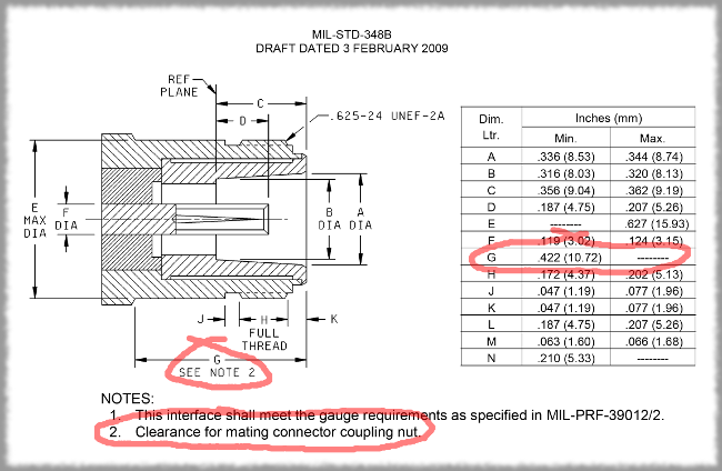 MIL-STD-348 N connector