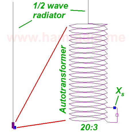 The end-fed half-wave dipole antenna with blowup of transformer.