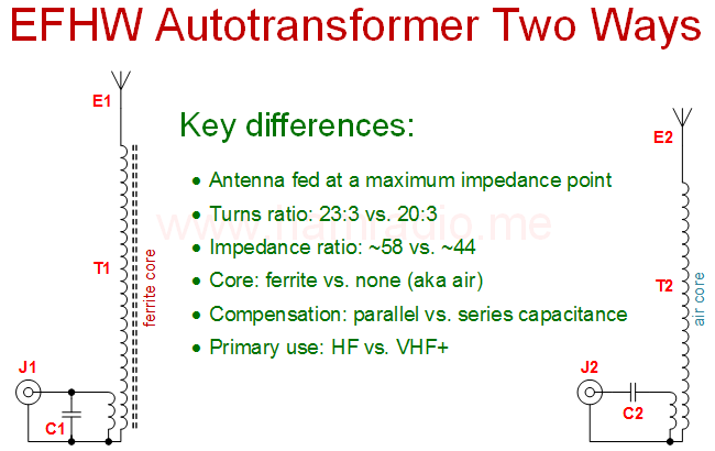 Difference between autotransformer configurations