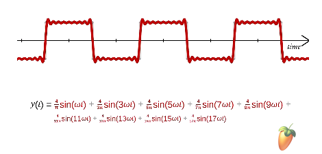 Learn how square waves are sums of sine waves.