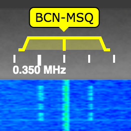 MSQ BCN Spectrum AM DSB Modulation
